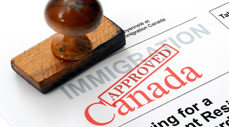 Federal Business Immigration Canada