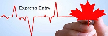 Canadian Express Entry System